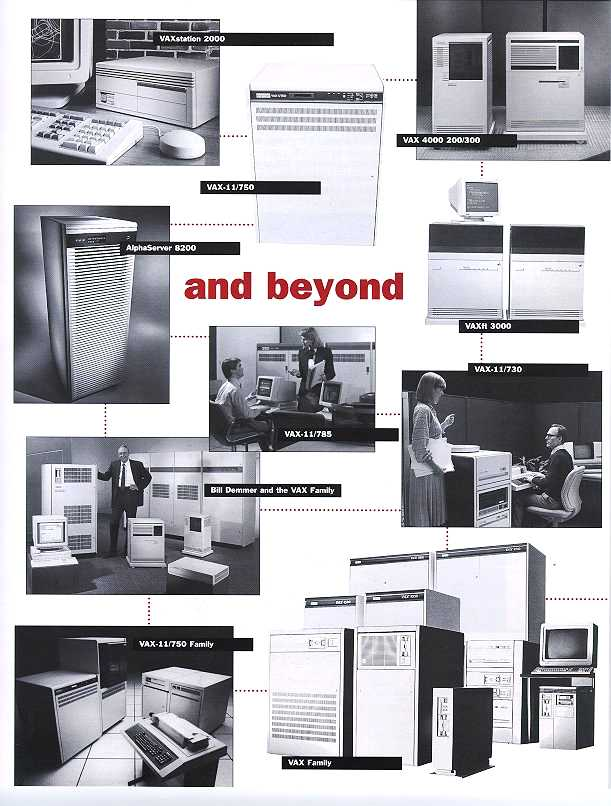 Software and Devices